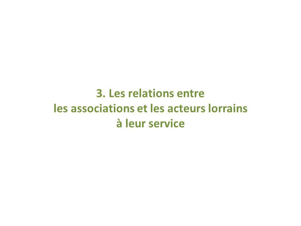 3. Les relations entre les associations et les acteurs lorrains à leur service