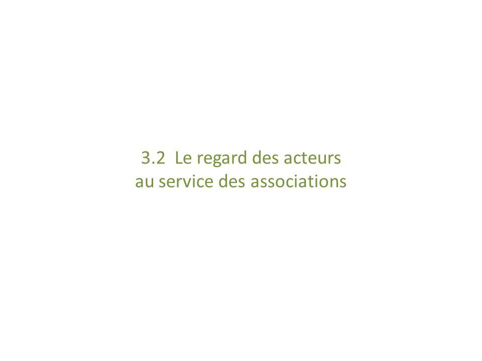 3.2 Le regard des acteurs au service des associations