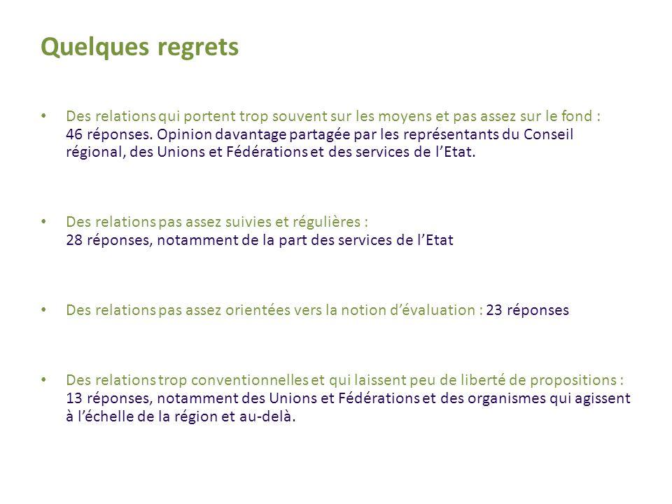 Quelques regrets Des relations qui portent trop souvent sur les moyens et pas assez sur le fond : 46 réponses.