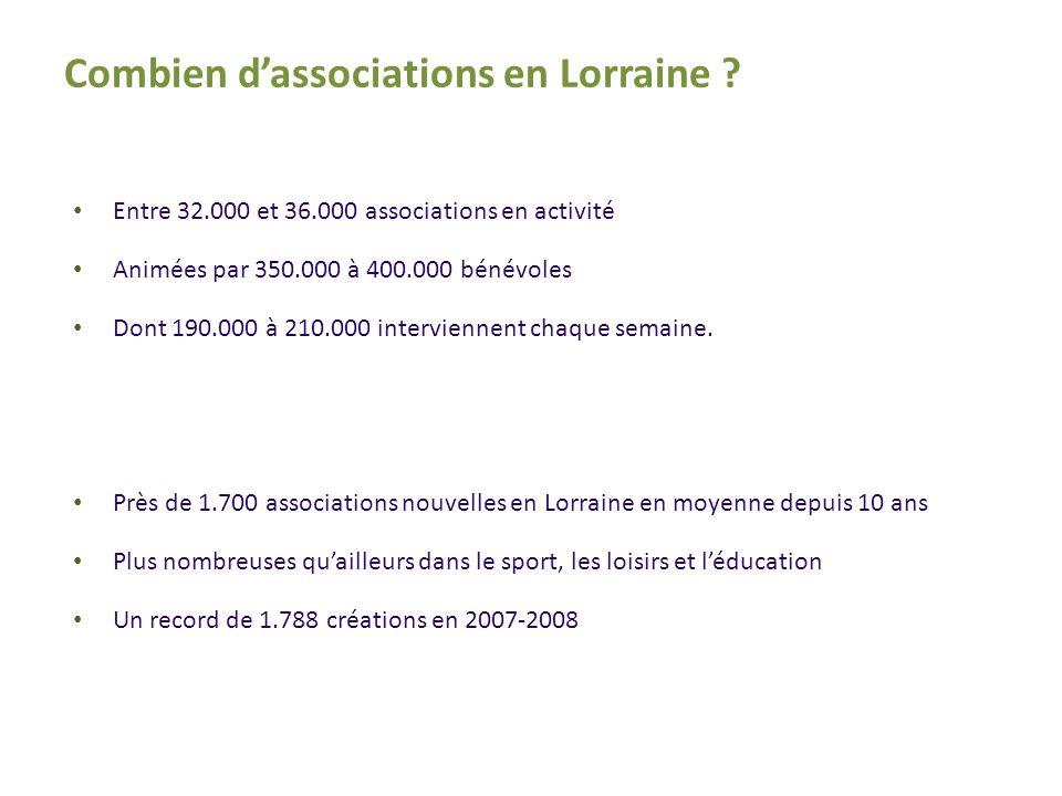 Entre 32.000 et 36.000 associations en activité Animées par 350.000 à 400.000 bénévoles Dont 190.000 à 210.000 interviennent chaque semaine.