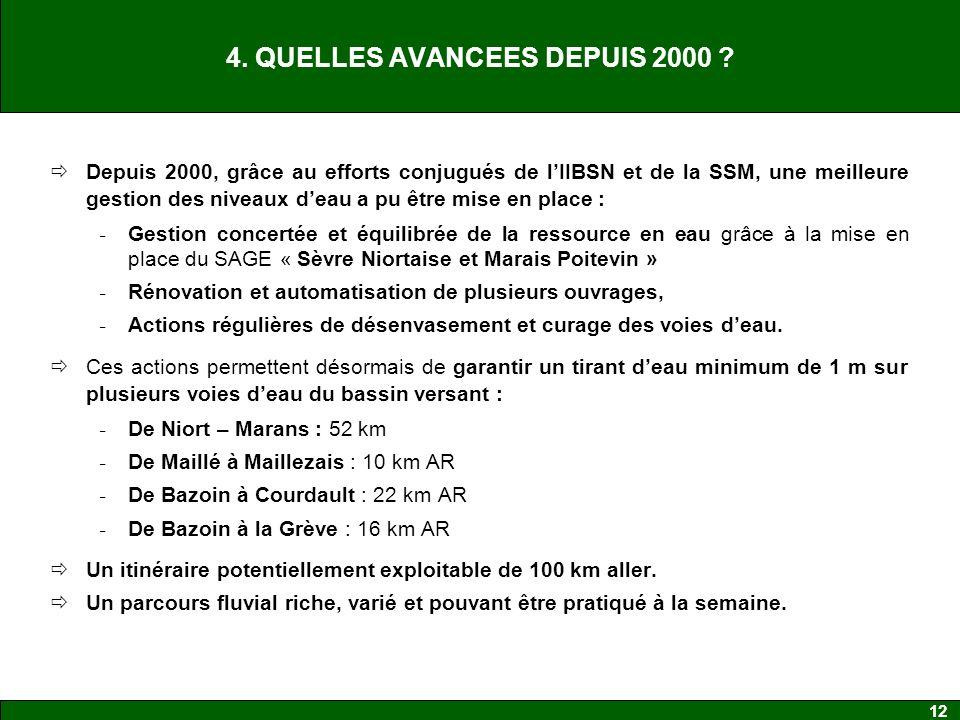 12 4.QUELLES AVANCEES DEPUIS 2000 .