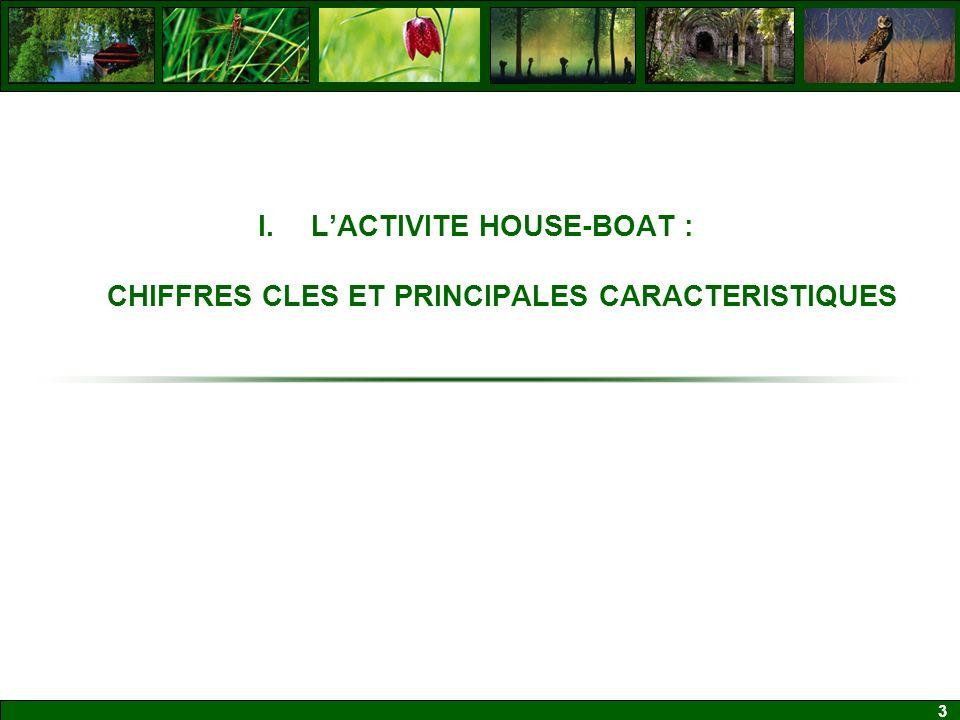 3 I.LACTIVITE HOUSE-BOAT : CHIFFRES CLES ET PRINCIPALES CARACTERISTIQUES