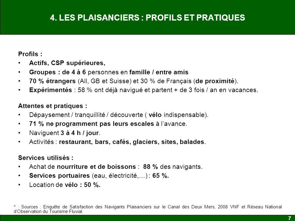 7 Profils : Actifs, CSP supérieures, Groupes : de 4 à 6 personnes en famille / entre amis 70 % étrangers (All, GB et Suisse) et 30 % de Français (de proximité).