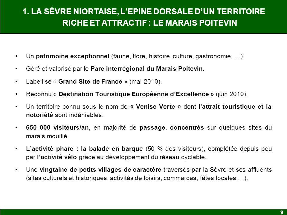 10 Depuis un arrêté impérial de 1808, la Sèvre est maintenue navigable de Niort à Marans, mais cette navigabilité est peu voire pas exploitée pour la plaisance.