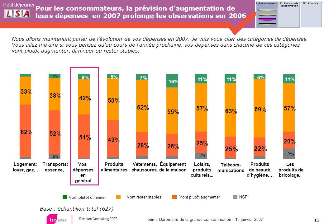 13 © Ineum Consulting 2007 Petit déjeuner 5ème Baromètre de la grande consommation – 18 janvier 2007 Pour les consommateurs, la prévision daugmentatio