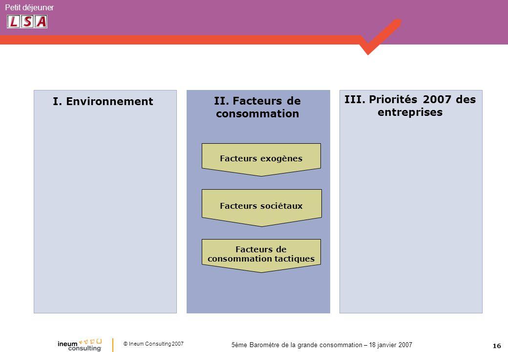16 © Ineum Consulting 2007 Petit déjeuner 5ème Baromètre de la grande consommation – 18 janvier 2007 I. Environnement II. Facteurs de consommation III