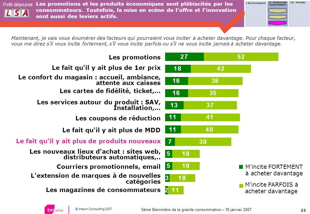 22 © Ineum Consulting 2007 Petit déjeuner 5ème Baromètre de la grande consommation – 18 janvier 2007 Les promotions et les produits économiques sont plébiscités par les consommateurs.