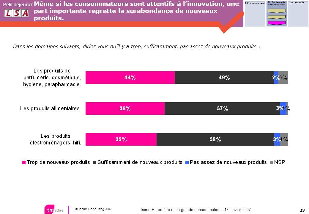 23 © Ineum Consulting 2007 Petit déjeuner 5ème Baromètre de la grande consommation – 18 janvier 2007 Même si les consommateurs sont attentifs à linnov