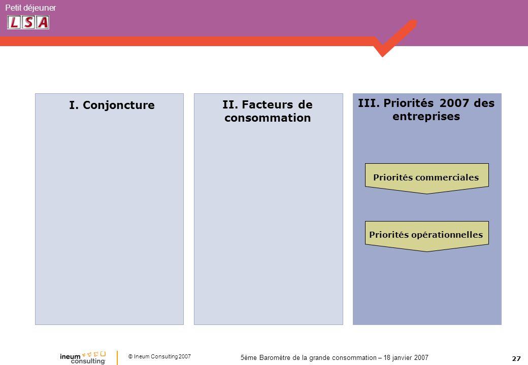 27 © Ineum Consulting 2007 Petit déjeuner 5ème Baromètre de la grande consommation – 18 janvier 2007 I. Conjoncture II. Facteurs de consommation III.
