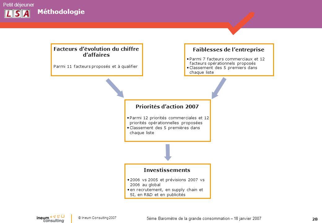 28 © Ineum Consulting 2007 Petit déjeuner 5ème Baromètre de la grande consommation – 18 janvier 2007 Méthodologie Facteurs dévolution du chiffre daffa