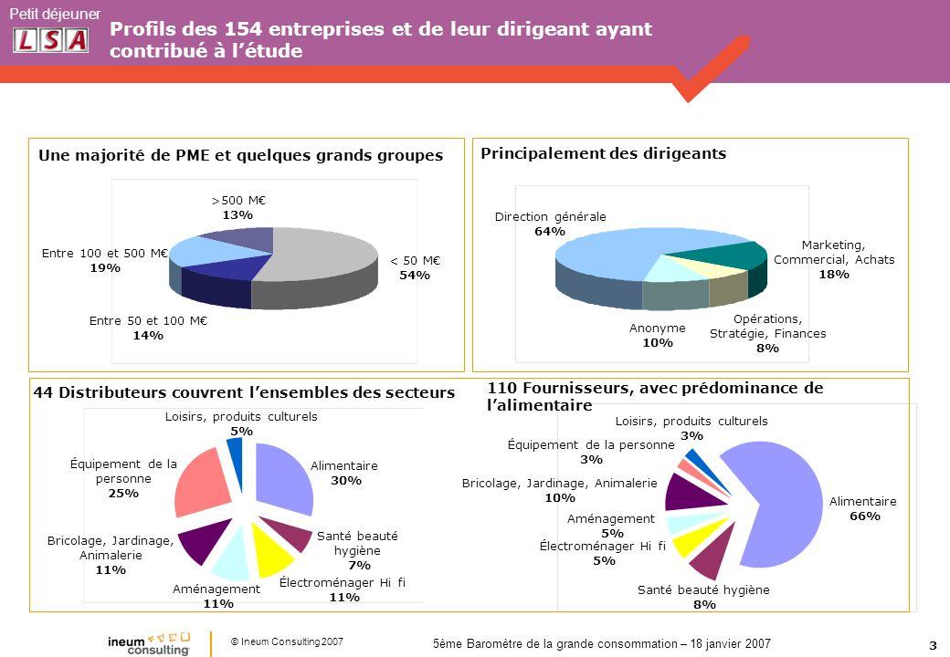 3 © Ineum Consulting 2007 Petit déjeuner 5ème Baromètre de la grande consommation – 18 janvier 2007 Profils des 154 entreprises et de leur dirigeant a