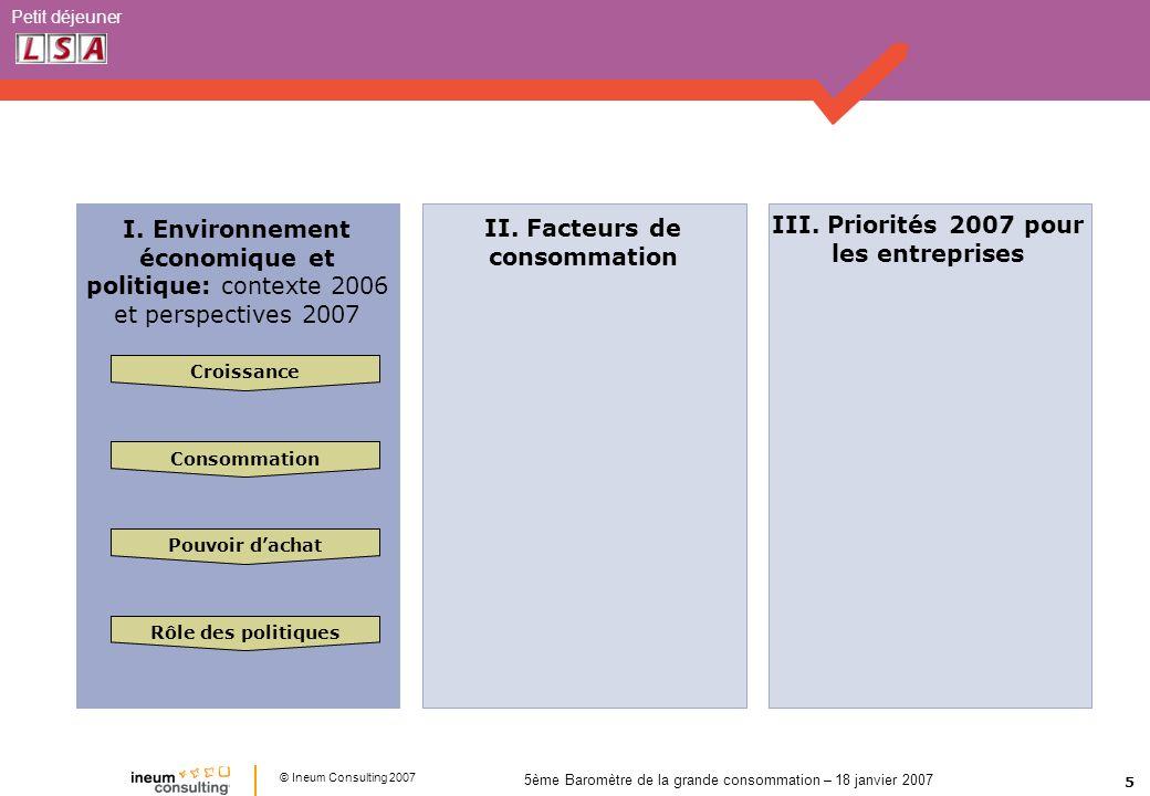 5 © Ineum Consulting 2007 Petit déjeuner 5ème Baromètre de la grande consommation – 18 janvier 2007 I. Environnement économique et politique: contexte