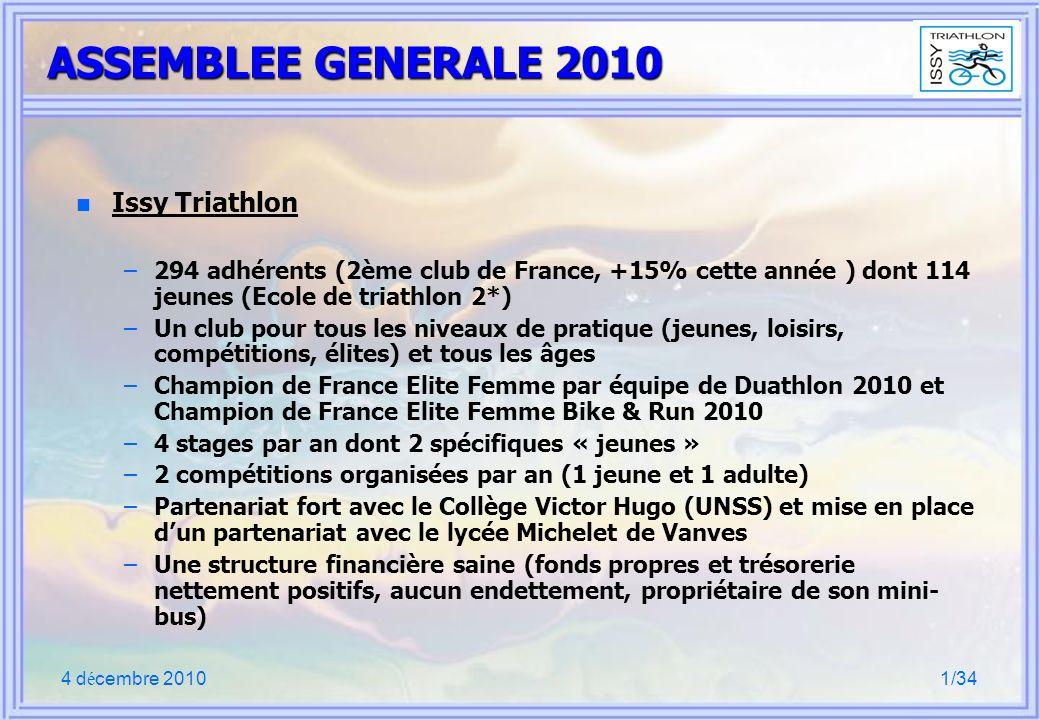 4 d é cembre 20101/34 n n Issy Triathlon – –294 adhérents (2ème club de France, +15% cette année ) dont 114 jeunes (Ecole de triathlon 2*) – –Un club pour tous les niveaux de pratique (jeunes, loisirs, compétitions, élites) et tous les âges – –Champion de France Elite Femme par équipe de Duathlon 2010 et Champion de France Elite Femme Bike & Run 2010 – –4 stages par an dont 2 spécifiques « jeunes » – –2 compétitions organisées par an (1 jeune et 1 adulte) – –Partenariat fort avec le Collège Victor Hugo (UNSS) et mise en place dun partenariat avec le lycée Michelet de Vanves – –Une structure financière saine (fonds propres et trésorerie nettement positifs, aucun endettement, propriétaire de son mini- bus) ASSEMBLEE GENERALE 2010