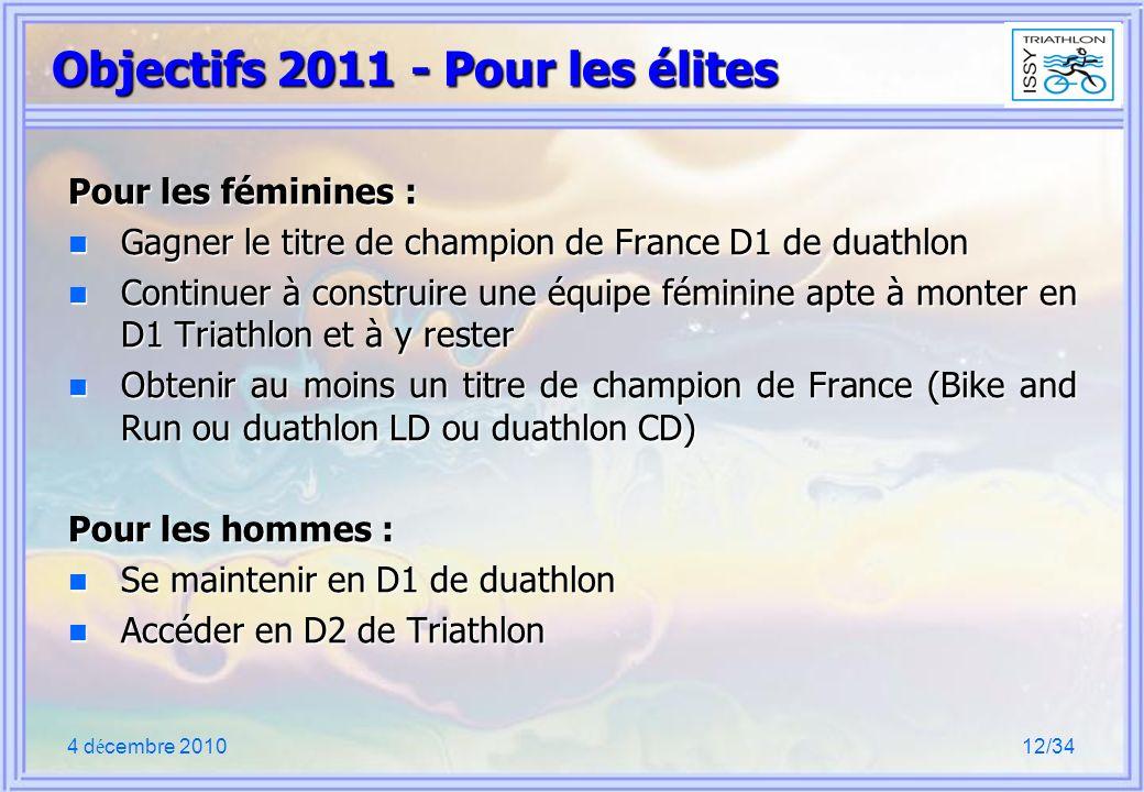 4 d é cembre 201012/34 Objectifs 2011 - Pour les élites Pour les féminines : n Gagner le titre de champion de France D1 de duathlon n Continuer à construire une équipe féminine apte à monter en D1 Triathlon et à y rester n Obtenir au moins un titre de champion de France (Bike and Run ou duathlon LD ou duathlon CD) Pour les hommes : n Se maintenir en D1 de duathlon n Accéder en D2 de Triathlon