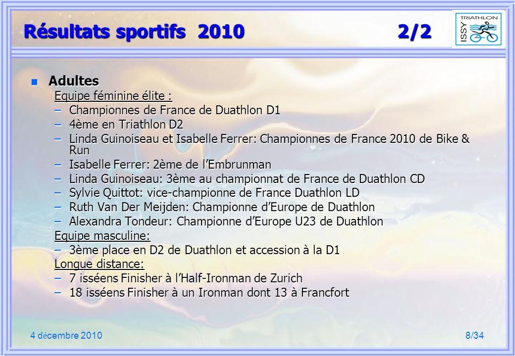 4 d é cembre 20108/34 Résultats sportifs 2010 2/2 n Adultes Equipe féminine élite : –Championnes de France de Duathlon D1 –4ème en Triathlon D2 –Linda Guinoiseau et Isabelle Ferrer: Championnes de France 2010 de Bike & Run –Isabelle Ferrer: 2ème de lEmbrunman –Linda Guinoiseau: 3ème au championnat de France de Duathlon CD –Sylvie Quittot: vice-championne de France Duathlon LD –Ruth Van Der Meijden: Championne dEurope de Duathlon –Alexandra Tondeur: Championne dEurope U23 de Duathlon Equipe masculine: –3ème place en D2 de Duathlon et accession à la D1 Longue distance: –7 isséens Finisher à lHalf-Ironman de Zurich –18 isséens Finisher à un Ironman dont 13 à Francfort