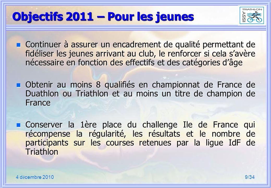 4 d é cembre 20109/34 Objectifs 2011 – Pour les jeunes n Continuer à assurer un encadrement de qualité permettant de fidéliser les jeunes arrivant au club, le renforcer si cela savère nécessaire en fonction des effectifs et des catégories dâge n Obtenir au moins 8 qualifiés en championnat de France de Duathlon ou Triathlon et au moins un titre de champion de France n Conserver la 1ère place du challenge Ile de France qui récompense la régularité, les résultats et le nombre de participants sur les courses retenues par la ligue IdF de Triathlon