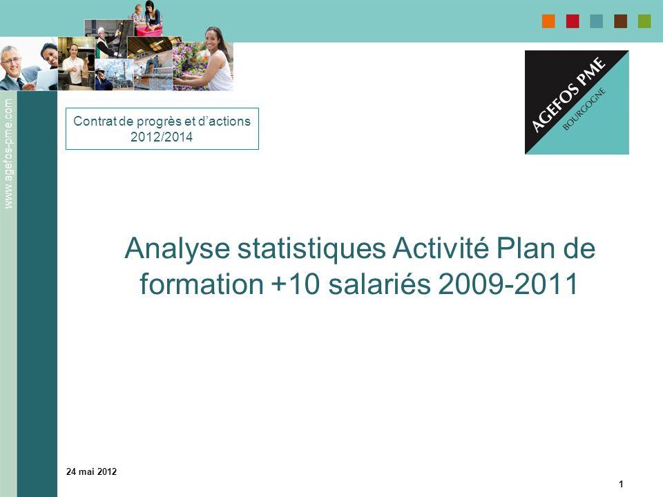 www.agefos-pme.com 24 mai 2012 1 Analyse statistiques Activité Plan de formation +10 salariés 2009-2011 Contrat de progrès et dactions 2012/2014