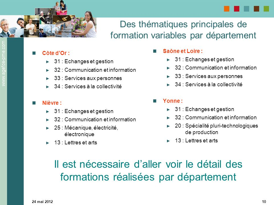 www.agefos-pme.com 24 mai 201210 Côte dOr : 31 : Echanges et gestion 32 : Communication et information 33 : Services aux personnes 34 : Services à la