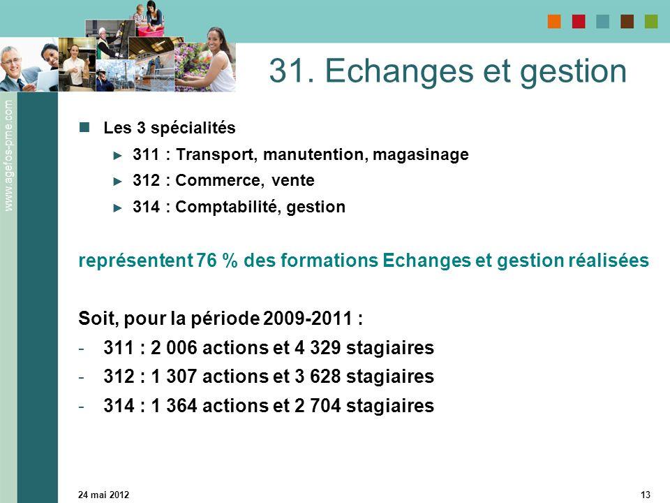 www.agefos-pme.com 24 mai 201213 Les 3 spécialités 311 : Transport, manutention, magasinage 312 : Commerce, vente 314 : Comptabilité, gestion représen