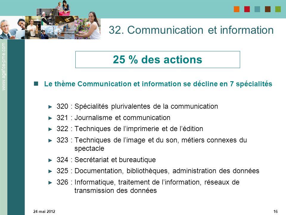 www.agefos-pme.com 24 mai 201216 32. Communication et information Le thème Communication et information se décline en 7 spécialités 320 : Spécialités