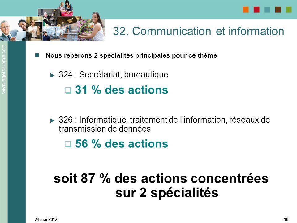 www.agefos-pme.com 24 mai 201218 32. Communication et information Nous repérons 2 spécialités principales pour ce thème 324 : Secrétariat, bureautique