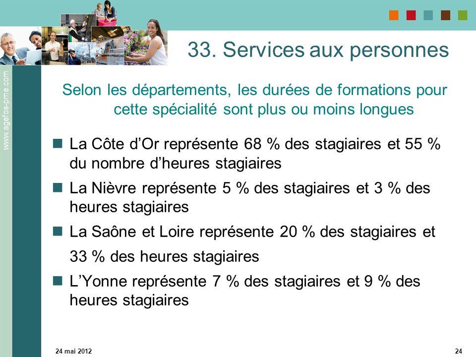 www.agefos-pme.com 24 mai 201224 33. Services aux personnes Selon les départements, les durées de formations pour cette spécialité sont plus ou moins