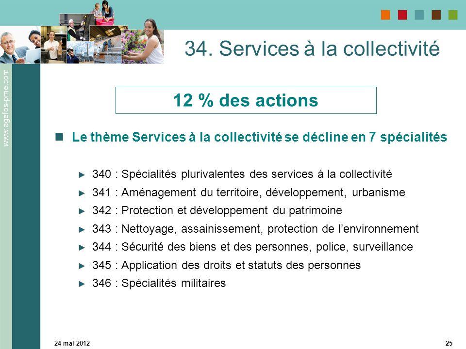 www.agefos-pme.com 24 mai 201225 34. Services à la collectivité Le thème Services à la collectivité se décline en 7 spécialités 340 : Spécialités plur