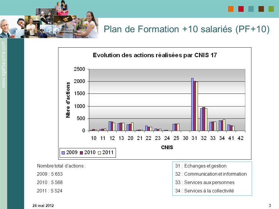 www.agefos-pme.com 24 mai 20123 Plan de Formation +10 salariés (PF+10) 31 : Echanges et gestion 32 : Communication et information 33 : Services aux pe