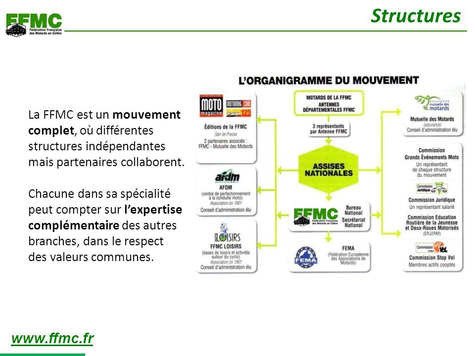 La FFMC est un mouvement complet, où différentes structures indépendantes mais partenaires collaborent. Chacune dans sa spécialité peut compter sur le
