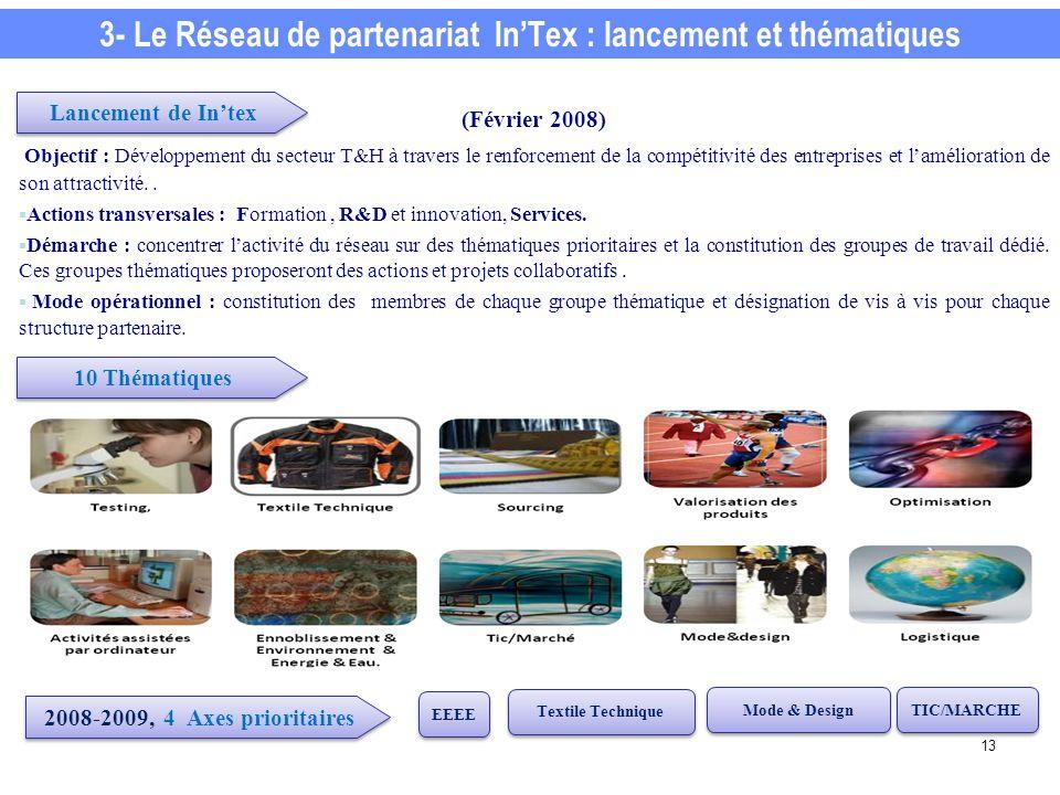 3- Le Réseau de partenariat InTex : lancement et thématiques 13 (Février 2008) Objectif : Développement du secteur T&H à travers le renforcement de la compétitivité des entreprises et lamélioration de son attractivité..