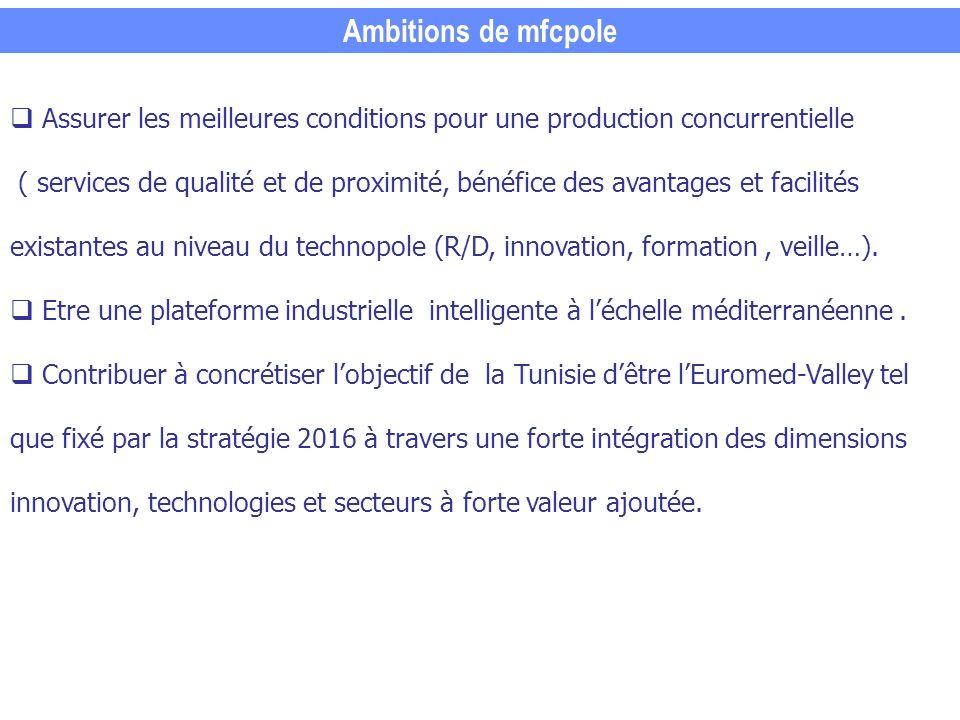 Ambitions de mfcpole Assurer les meilleures conditions pour une production concurrentielle ( services de qualité et de proximité, bénéfice des avantages et facilités existantes au niveau du technopole (R/D, innovation, formation, veille…).