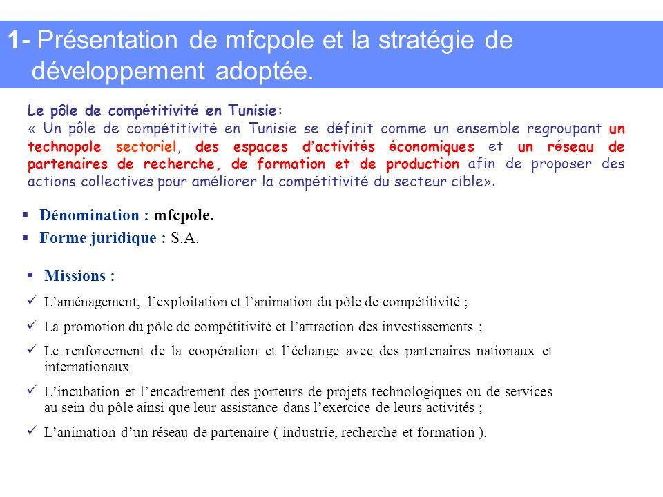 1- Présentation de mfcpole et la stratégie de développement adoptée.