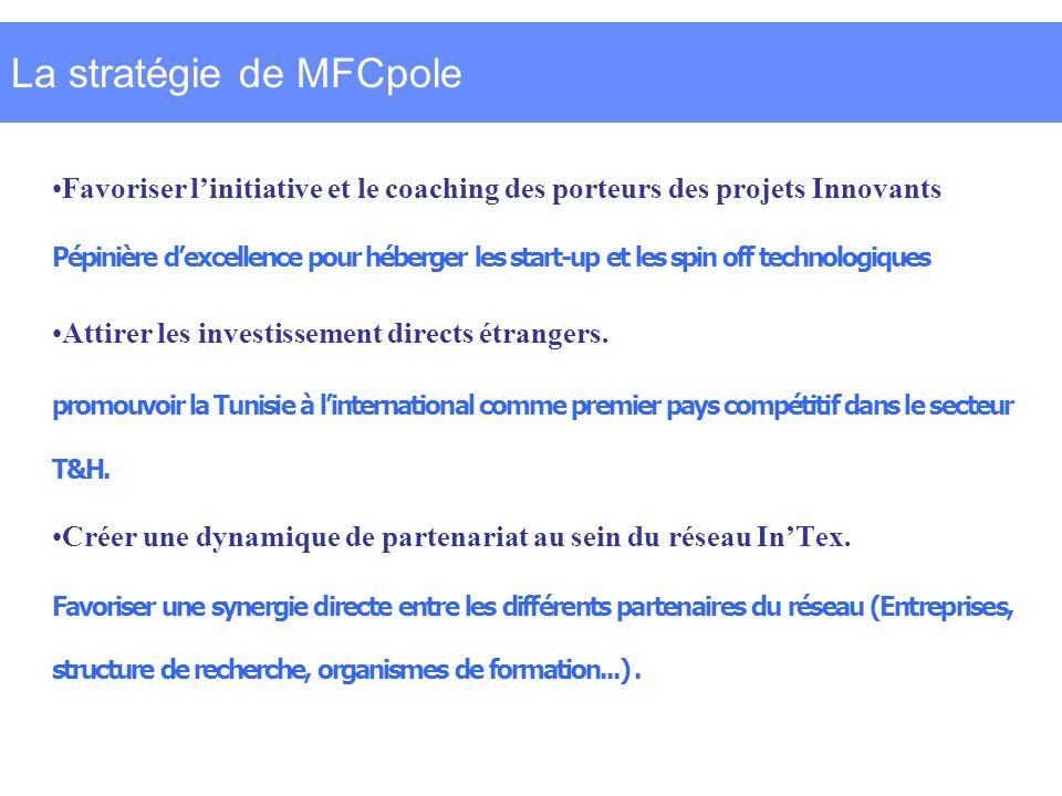 La stratégie de MFCpole Favoriser linitiative et le coaching des porteurs des projets Innovants Pépinière dexcellence pour héberger les start-up et les spin off technologiques Attirer les investissement directs étrangers.