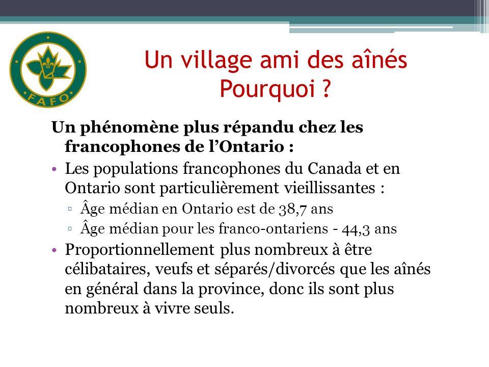 Un village ami des aînés Pourquoi ? Un phénomène plus répandu chez les francophones de lOntario : Les populations francophones du Canada et en Ontario