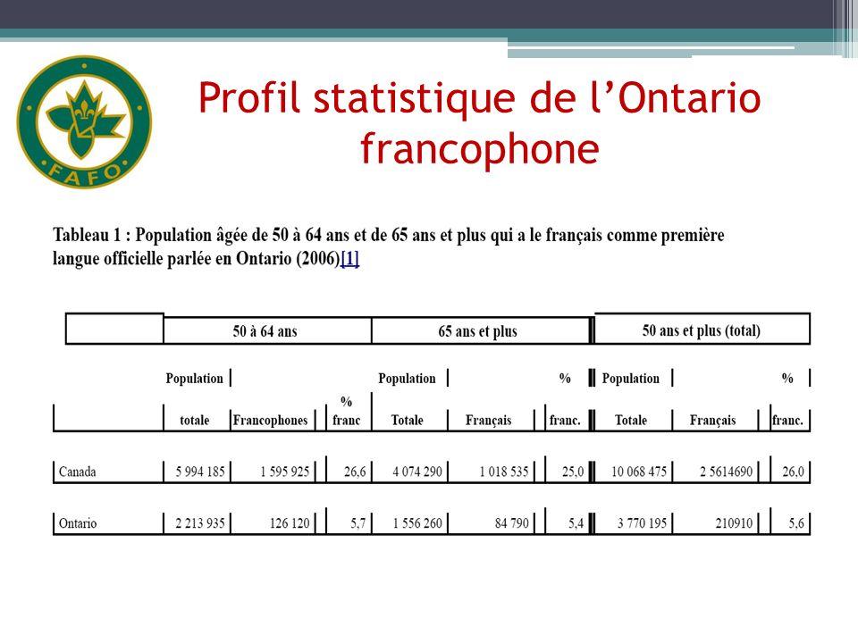 Profil statistique de lOntario francophone