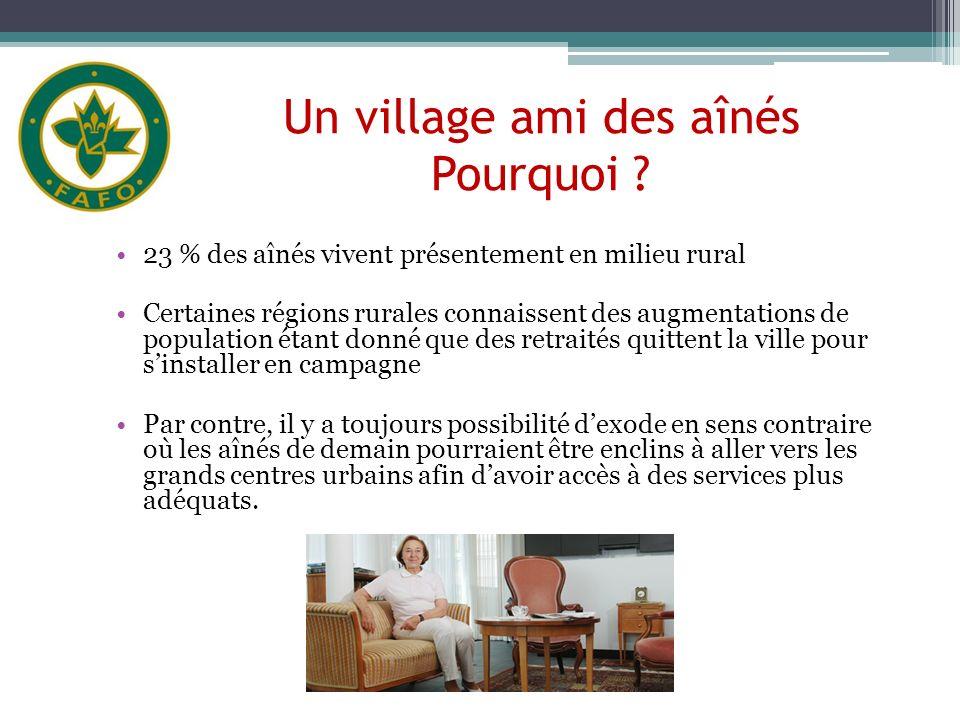 Un village ami des aînés Pourquoi ? 23 % des aînés vivent présentement en milieu rural Certaines régions rurales connaissent des augmentations de popu