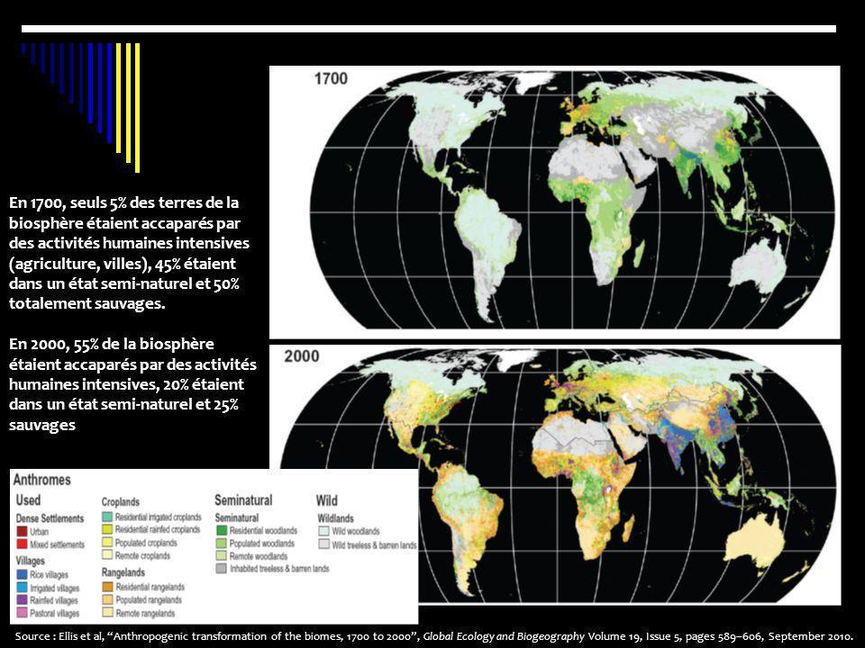 En 1700, seuls 5% des terres de la biosphère étaient accaparés par des activités humaines intensives (agriculture, villes), 45% étaient dans un état s