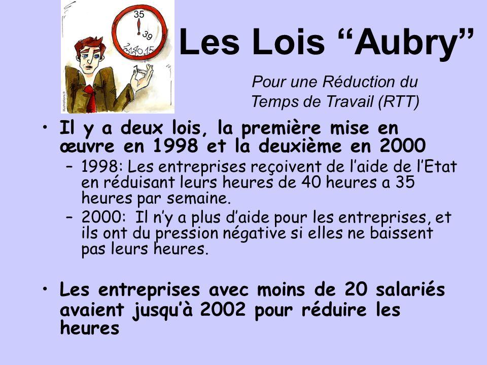 Les Lois Aubry Il y a deux lois, la première mise en œuvre en 1998 et la deuxième en 2000 –1998: Les entreprises reçoivent de laide de lEtat en réduisant leurs heures de 40 heures a 35 heures par semaine.