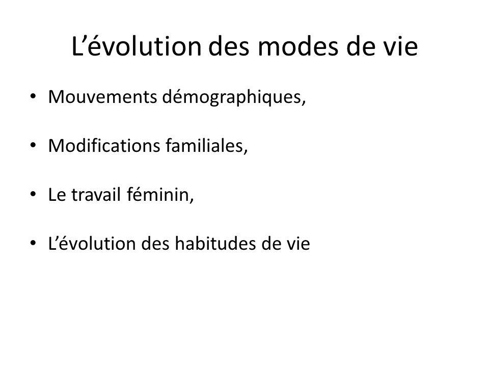 Lévolution des modes de vie Mouvements démographiques, Modifications familiales, Le travail féminin, Lévolution des habitudes de vie