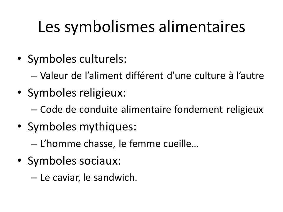 Les symbolismes alimentaires Symboles culturels: – Valeur de laliment différent dune culture à lautre Symboles religieux: – Code de conduite alimentai