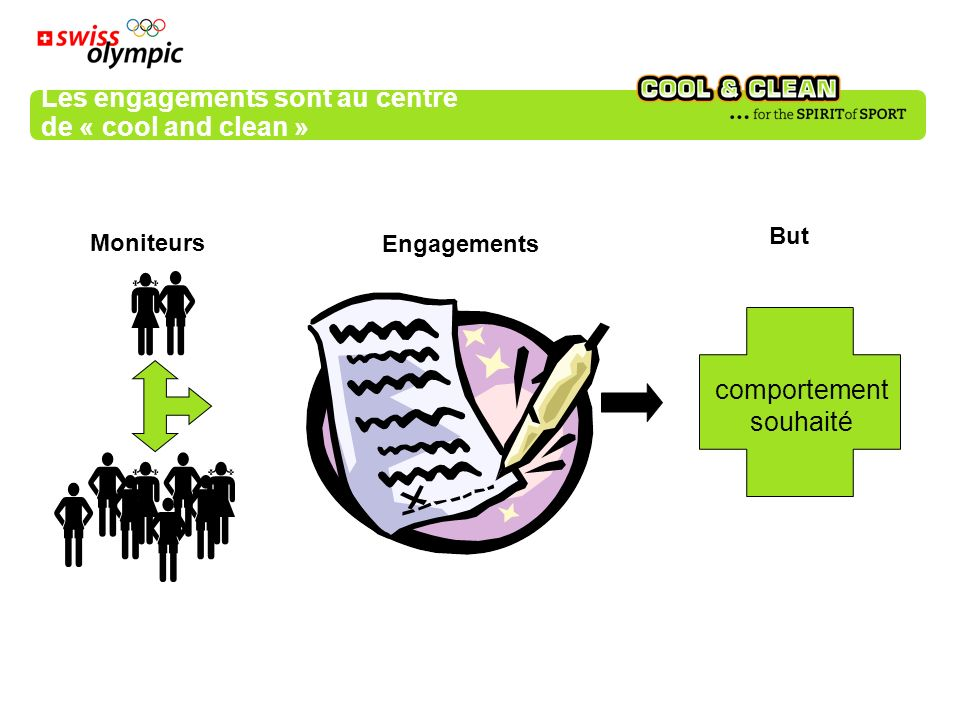 comportement souhaité Engagements Moniteurs But Les engagements sont au centre de « cool and clean »