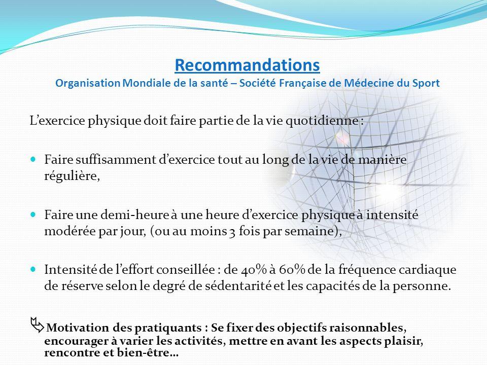 Recommandations Organisation Mondiale de la santé – Société Française de Médecine du Sport Lexercice physique doit faire partie de la vie quotidienne