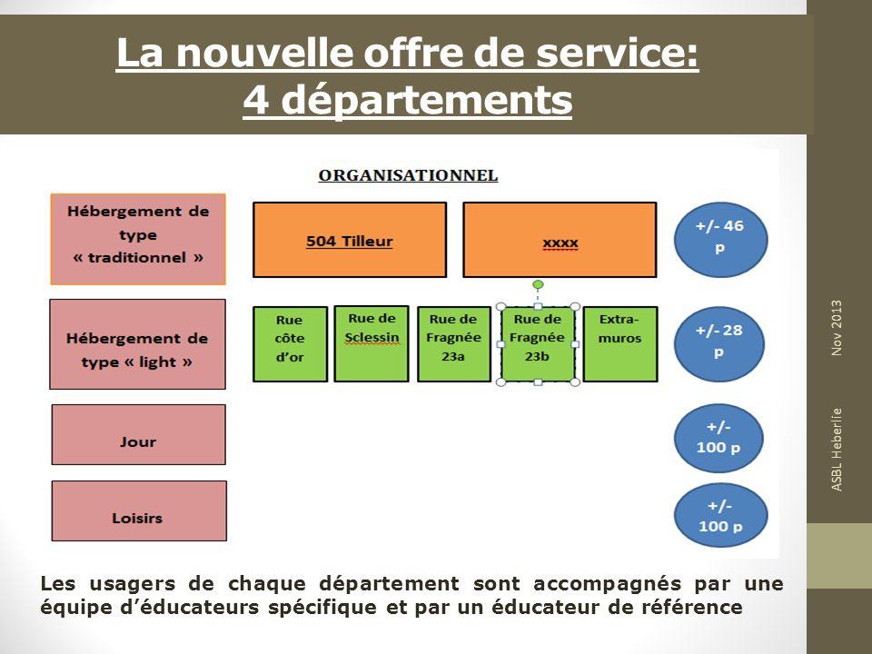 La nouvelle offre de service: 4 départements Les usagers de chaque département sont accompagnés par une équipe déducateurs spécifique et par un éducat