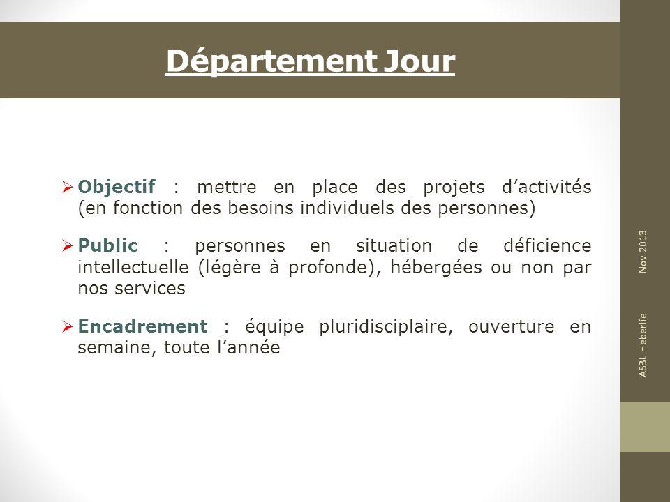 Département Jour Objectif : mettre en place des projets dactivités (en fonction des besoins individuels des personnes) Public : personnes en situation
