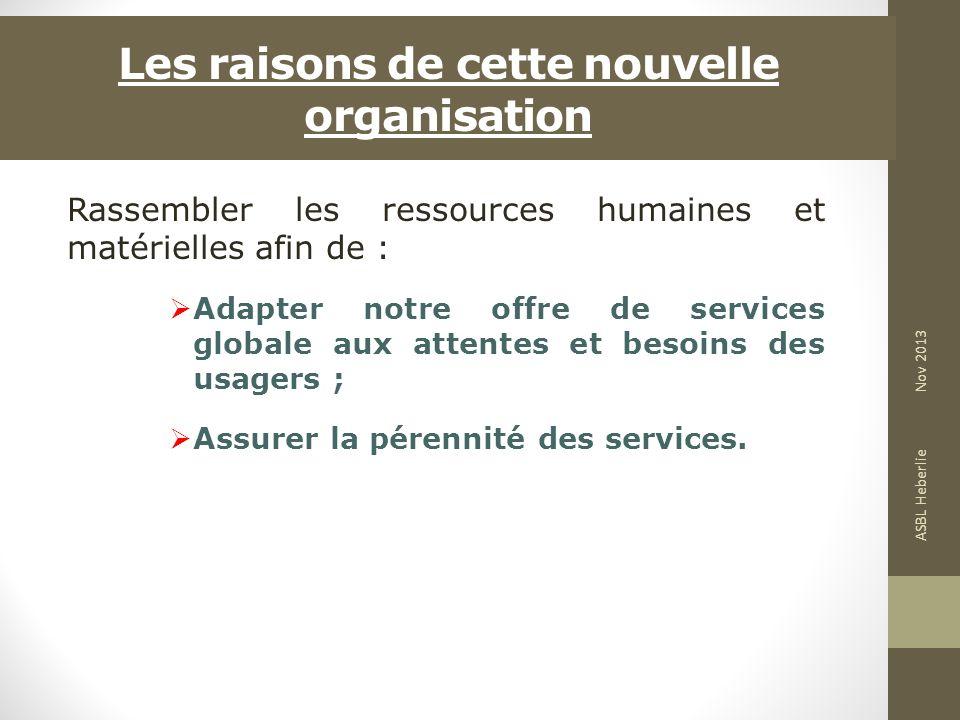 Les raisons de cette nouvelle organisation Rassembler les ressources humaines et matérielles afin de : Adapter notre offre de services globale aux att