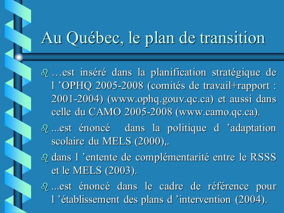 Au Québec, le plan de transition b …est inséré dans la planification stratégique de l OPHQ 2005-2008 (comités de travail+rapport : 2001-2004) (www.ophq.gouv.qc.ca) et aussi dans celle du CAMO 2005-2008 (www.camo.qc.ca).