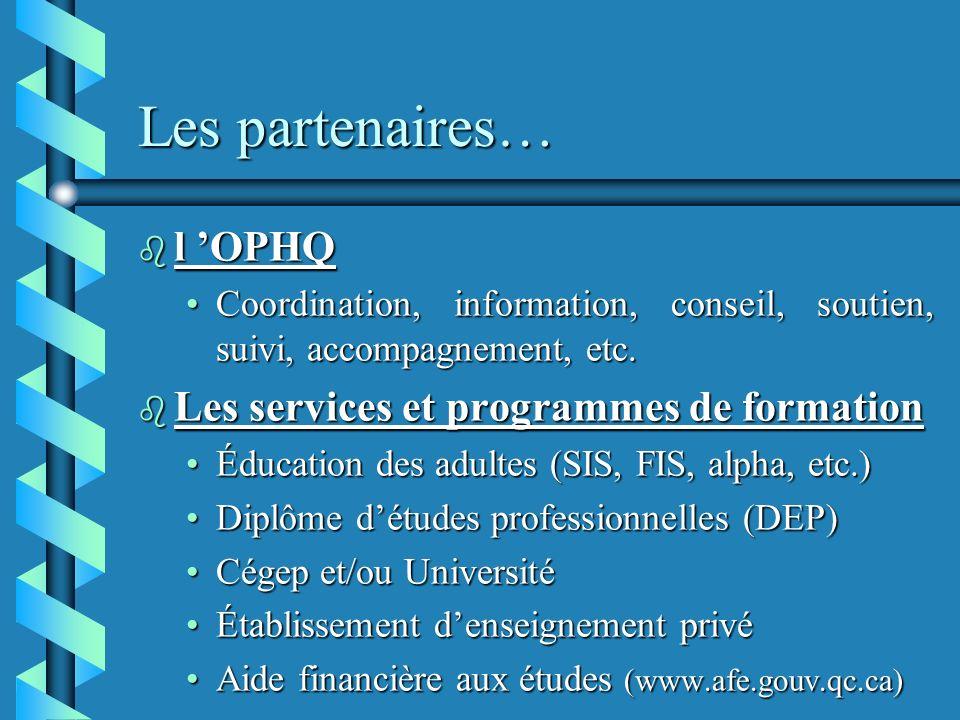 Les partenaires… b l OPHQ Coordination, information, conseil, soutien, suivi, accompagnement, etc.Coordination, information, conseil, soutien, suivi, accompagnement, etc.