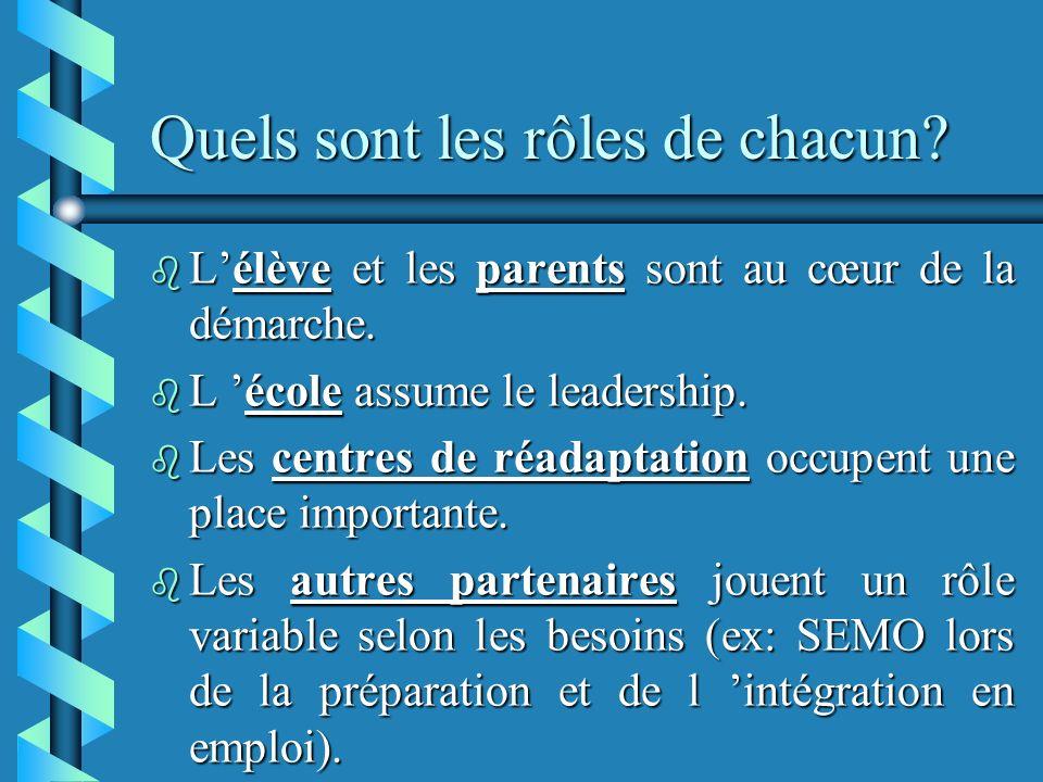 Quels sont les rôles de chacun.b Lélève et les parents sont au cœur de la démarche.