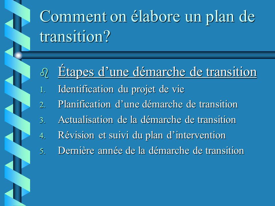 Comment on élabore un plan de transition.b Étapes dune démarche de transition 1.