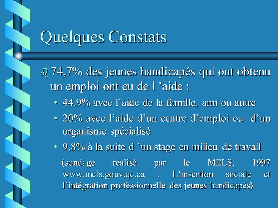 Quelques Constats b 74,7% des jeunes handicapés qui ont obtenu un emploi ont eu de l aide : 44.9% avec laide de la famille, ami ou autre44.9% avec laide de la famille, ami ou autre 20% avec laide dun centre demploi ou dun organisme spécialisé20% avec laide dun centre demploi ou dun organisme spécialisé 9,8% à la suite d un stage en milieu de travail9,8% à la suite d un stage en milieu de travail (sondage réalisé par le MELS, 1997 www.mels.gouv.qc.ca : Linsertion sociale et lintégration professionnelle des jeunes handicapés) (sondage réalisé par le MELS, 1997 www.mels.gouv.qc.ca : Linsertion sociale et lintégration professionnelle des jeunes handicapés)